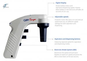 CappTempo Pipette Controller